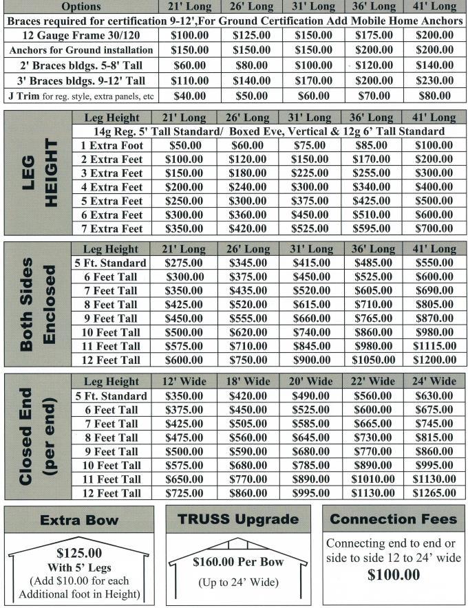Eagle Carport Options Price List